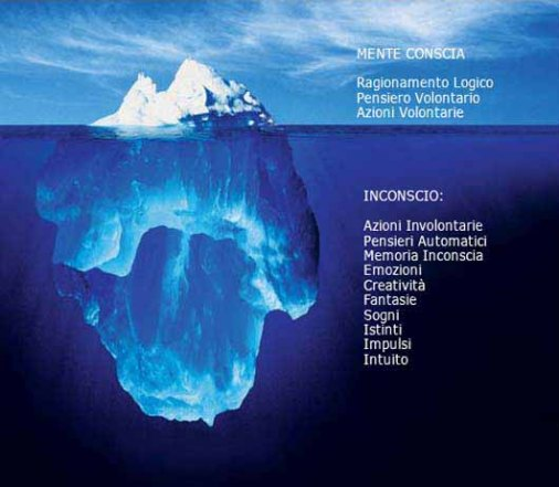 iceberg-inconscio-freud